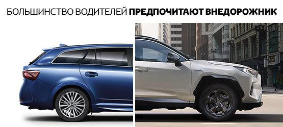 Наилучший выбор для владельца Avensis – новый RAV4
